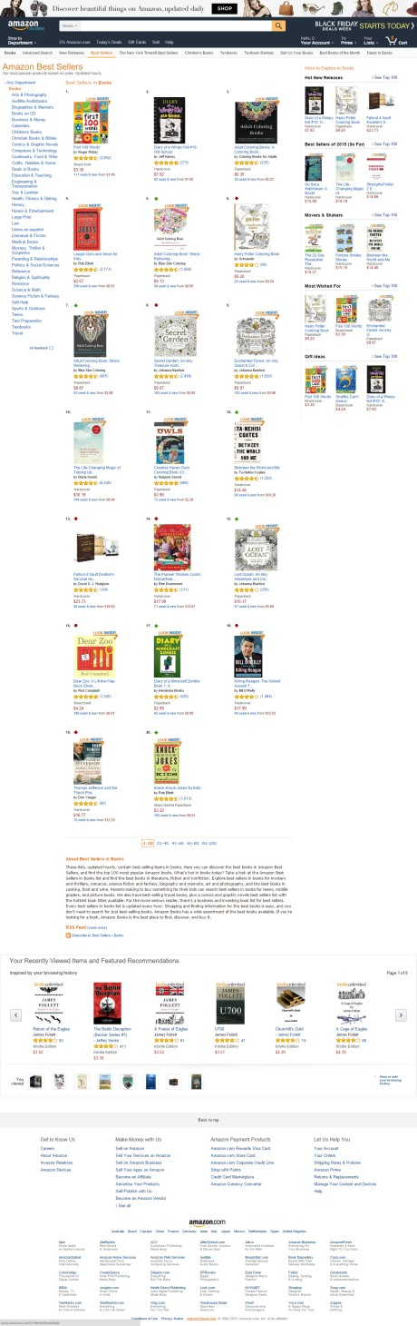 Amazon.com Nov bestsellers